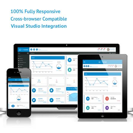 FoxCloud - ASP.NET, MVC Responsive Template - Visual Studio Marketplace
